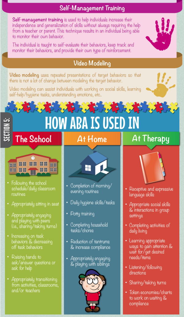 Autism Aba Therapy Applied Behavior Analysis Getting