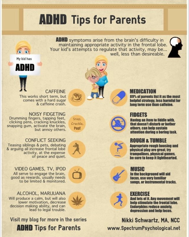 ADHD Attention Deficit Disorder