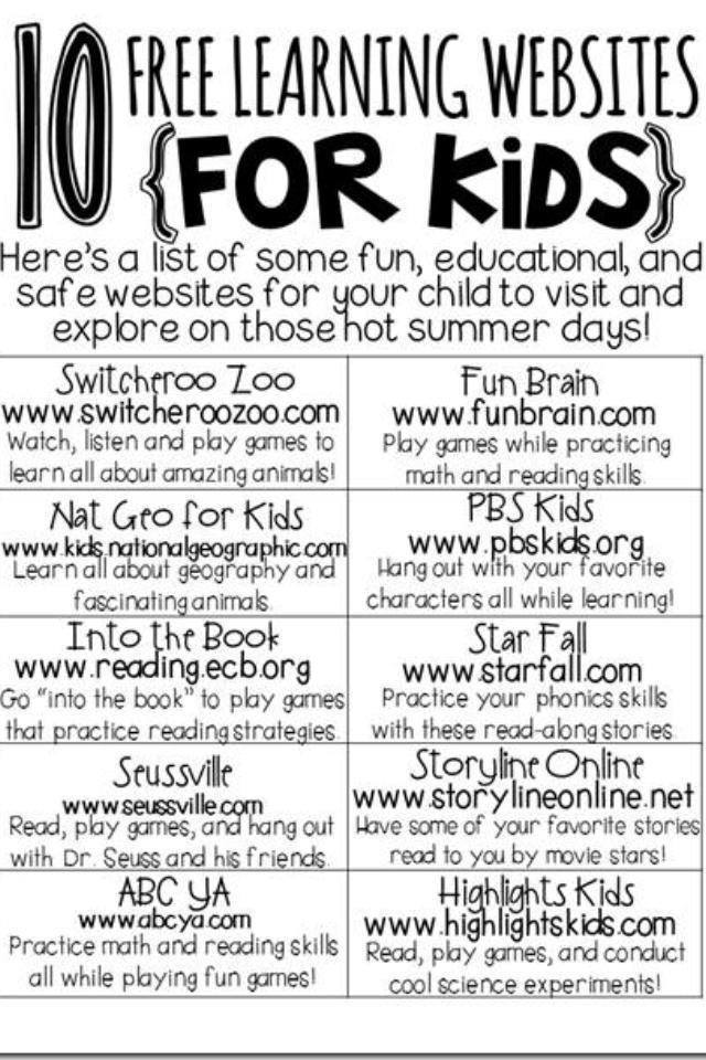 Learning websites for kids 10 free online websites for for 10 best free websites